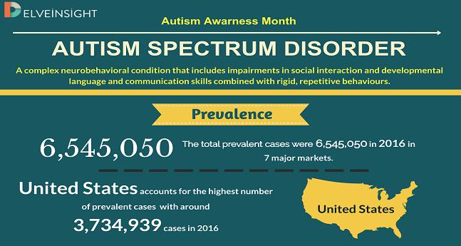 Essays on autism