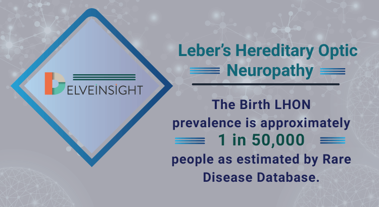 Leber Hereditary Optic Neuropathy | LHON