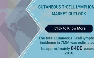 Cutaneous T-cell lymphoma Market Outlook