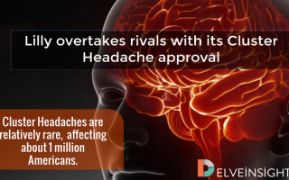Lilly overtakes rivals with its Cluster Headache approval