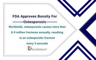FDA approves Bonsity for Osteoporosis
