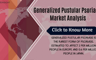 Generalized Pustular Psoriasis Market