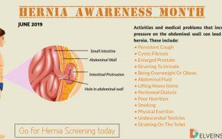 Hernia Awareness Month