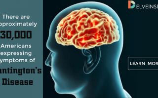 Origins of the depressive behaviour in Huntington's disease