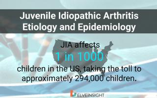 Juvenile Idiopathic Arthritis Etiology and Epidemiology