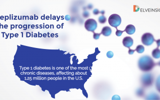 Teplizumab delays the progression of Type 1 Diabetes