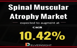 Spinal Muscular Atrophy Market is expected to augment at a CAGR of 10.42%