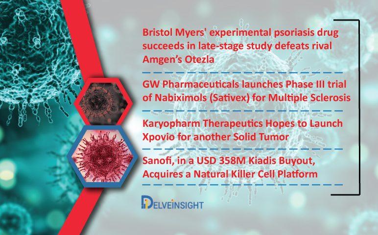 Bristol Myers' psoriasis drug; GW Pharmaceuticals eyes US market for  Nabiximols; Karyopharm's Xpovio; Kiadis USD 358M Buyout