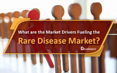 What are the Market Drivers Fueling the Rare Disease Market?