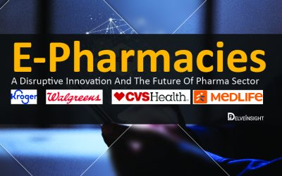E-Pharmacies: A Disruptive Innovation and the Future of Pharma Se...