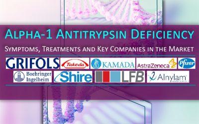 Alpha-1 Antitrypsin Deficiency: Symptoms, Treatments and Key Comp...