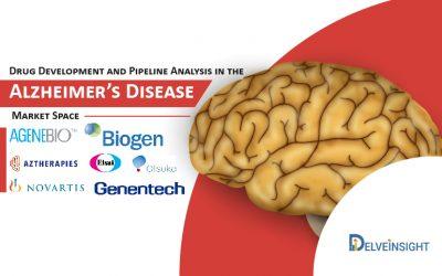 Drug Development and Pipeline Analysis in the Alzheimer's Disease...