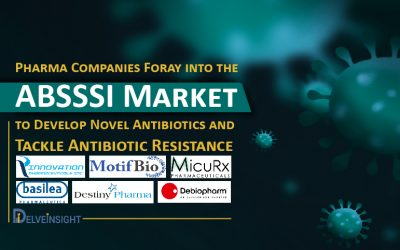 Pharma Companies Foray into the ABSSSI Market to Develop Novel An...