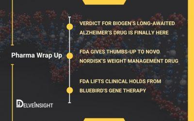 Biogen's Alzheimer's Drug; FDA approval to Novo Nordisk's Wegovy;...