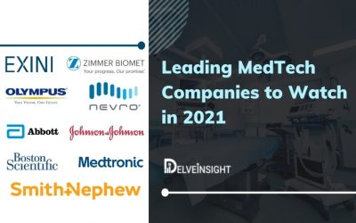 Medical Devices Market Blooms as the Key MedTech Companies Contin...