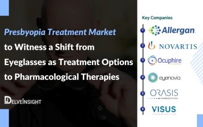 How will Pharmacotherapies help the growing number of Presbyopes?