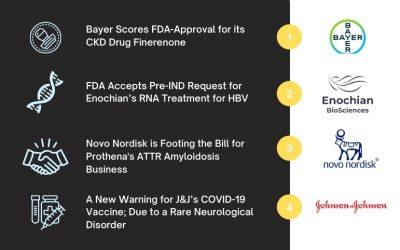 Bayer's CKD Drug;  Enochian's RNA Hijack for HBV; Novo Nord...
