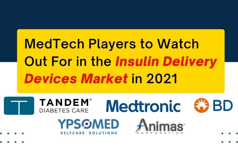 Cost-effectiveness, Advanced Technology, Rising Demand Pushes the Insulin Delivery Devices Market