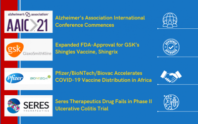 Commencement of AAIC; GSK's Shingles Vaccine Expanded Approval; P...