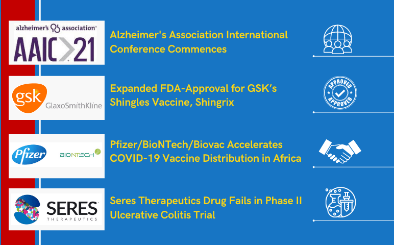 Commencement of AAIC; GSK's Shingles Vaccine Expanded Approval; Pfizer/ BioNtech Agreement with Biov...