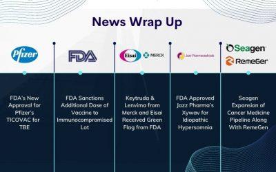 FDA approval to Keytruda and Lenvima; FibroGen's Roxadustat...