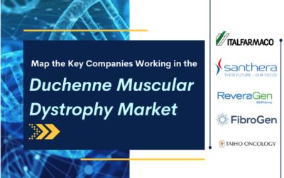 Duchenne Muscular Dystrophy Market: What's More Beyond Exon...