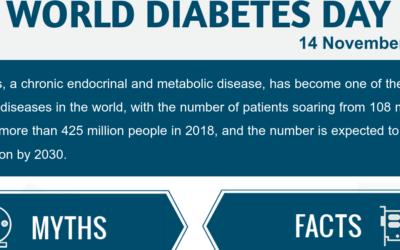 World Diabetes Day | 2018