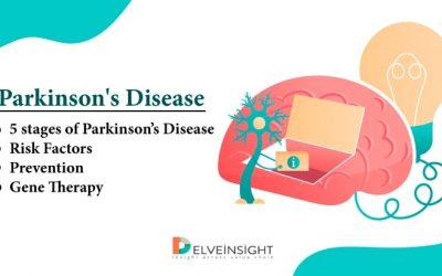 Parkinson's Disease: 5 stages, Risk Factors, Prevention, Ge...