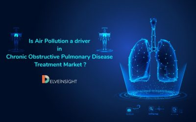 Is Air Pollution a driver in COPD Treatment Market?