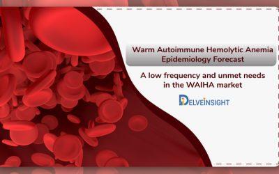 Warm Autoimmune Hemolytic Anemia Epidemiology forecast segmentati...