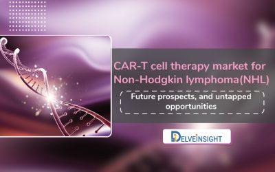 CAR-T cell therapy market for Non-Hodgkin lymphoma: Future prospe...