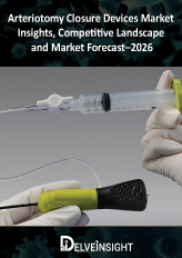 Arteriotomy Closure Devices Market Insights, Competitive Landscape and Market Forecast–2026