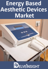 Energy Based Aesthetic Devices Market Insights, Competitive Landscape and Market Forecast–2026