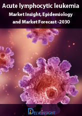 Acute Lymphoblastic Leukemia (ALL)- Market Insight, Epidemiology and Market Forecast -2030