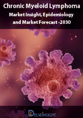 Chronic Myelocytic Leukemia (CML)- Market Insight, Epidemiology and Market Forecast -2030