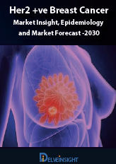 HER2-Positive Breast Cancer- Market Insight, Epidemiology and Market Forecast -2030