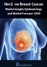 HER2-Negative Breast Cancer- Market Insight, Epidemiology and Market Forecast -2030