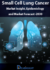 Small Cell Lung Cancer- Market Insight, Epidemiology and Market Forecast -2030