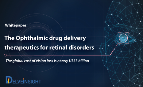 The Ophthalmic drug delivery therapeutics for retinal disorders Whitepaper