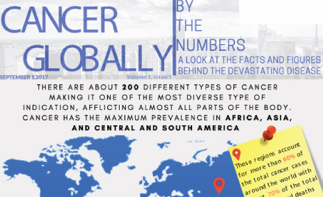 Cancer Globally (Vol. 1, Issue 1) Newsletter