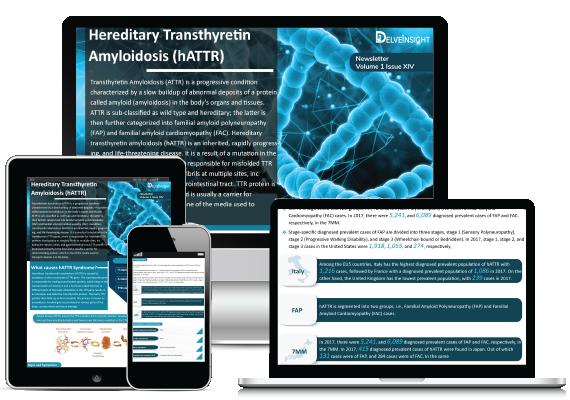 Hereditary ATTR (hATTR) Amyloidosis